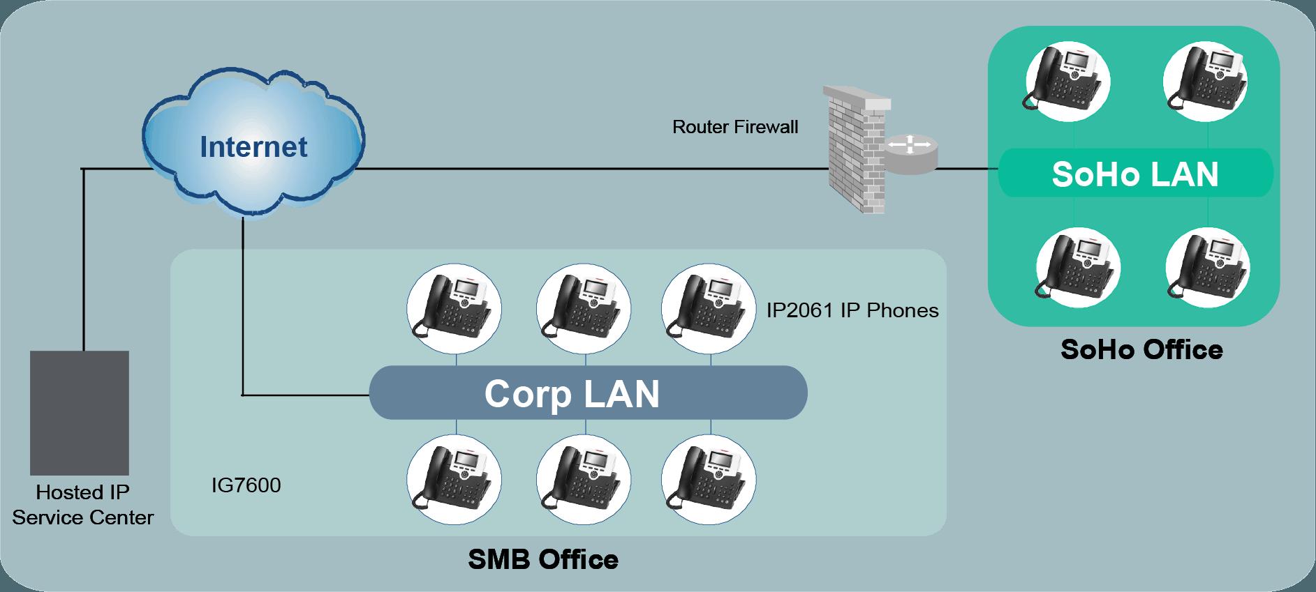 IP2061_configuration-min